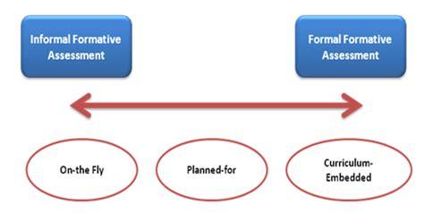 Sample Term Paper On Strategic Management Free Essays